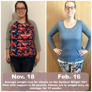 Weight loss support groups palo alto